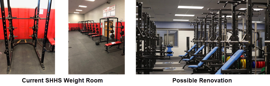 Current SHHS Weight Room Possible Renovation